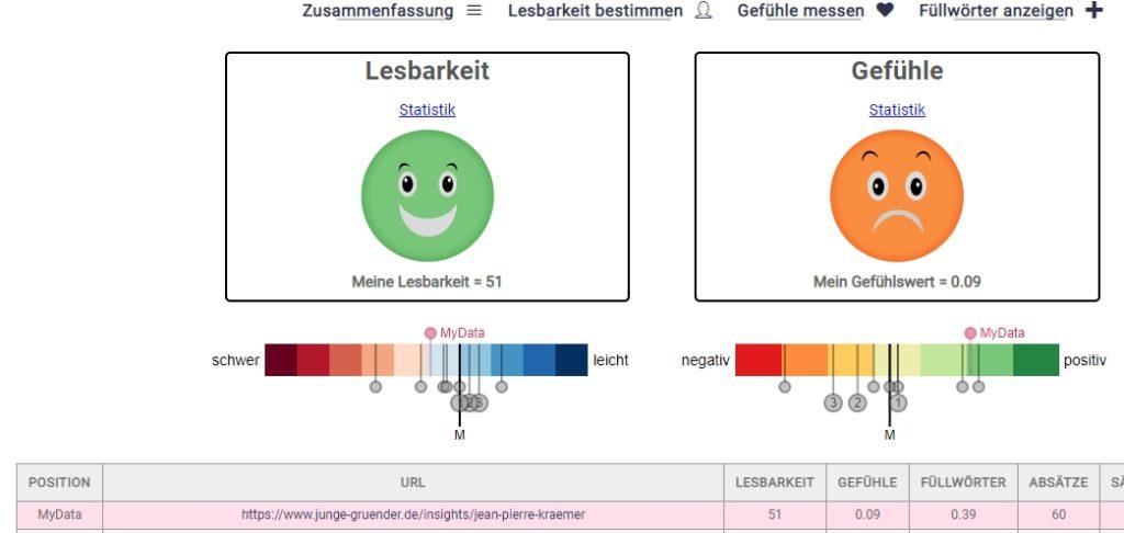 Stimmungsanalyse: Artikel ist positiver als andere