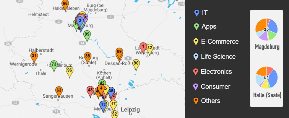 Startups aus Sachsen-Anhalt (Magdeburg, Halle, Dessau,...)