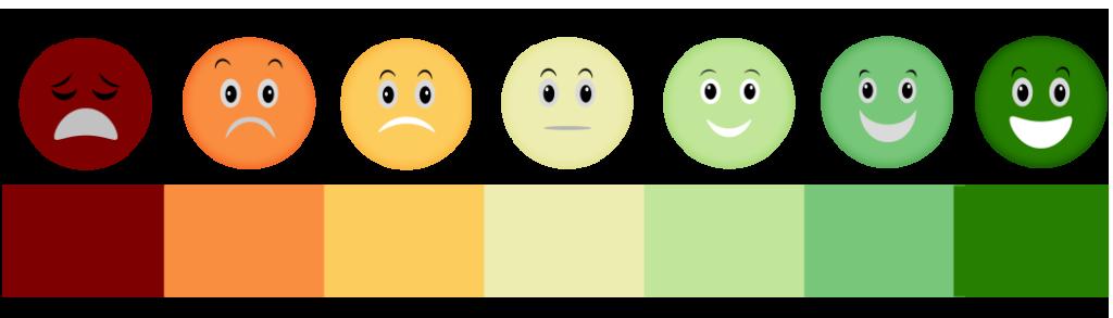 Stimmungsanalyse anhand von sieben Emotionen und passender FArbe