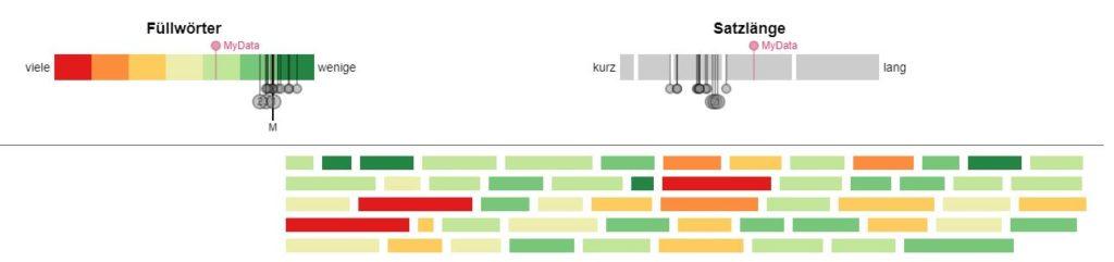 visual matter Darstellung von Füllwörtern